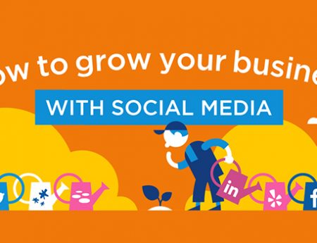 How to Use Social Media For Brand Awareness