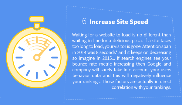 Increase Speed of the site
