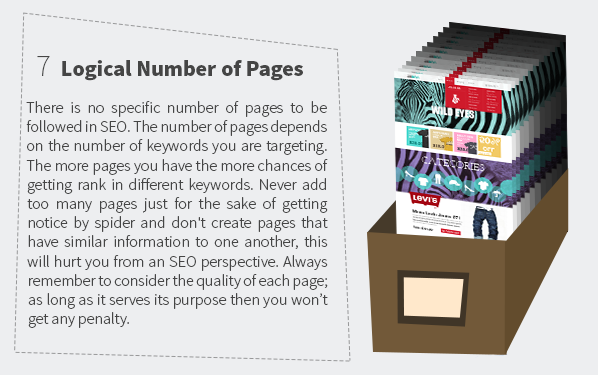 Logical Number of pages