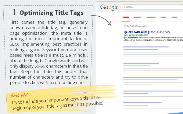 Optimizing Title Tag