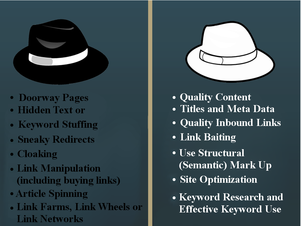 White Hat vs Black Hat SEO Tactics