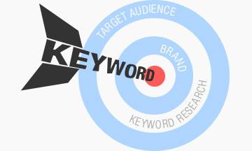 keyword-target-methods