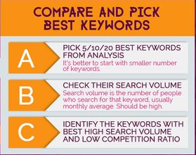 keyword-comparing