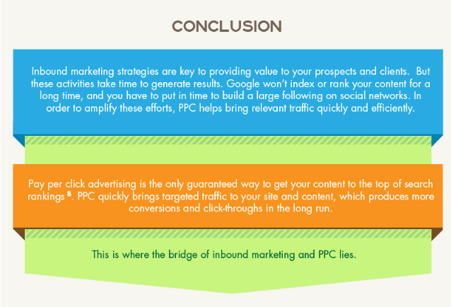 ppc-conclusions