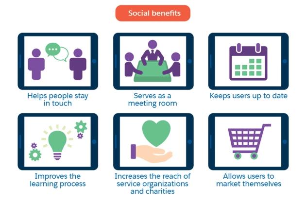 social-media-society