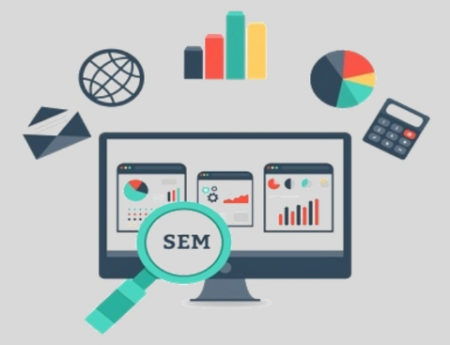 Search Engine Marketing: Internet Marketing through Performance Analysis
