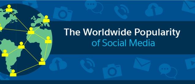 social-media-gloablly