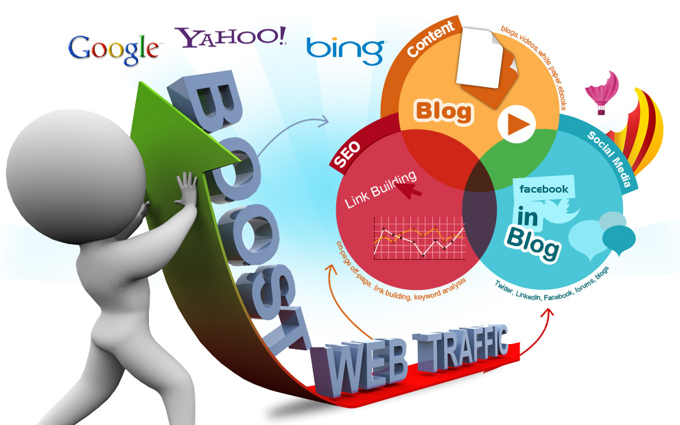 Affordable Internet Marketing Services Vancouver