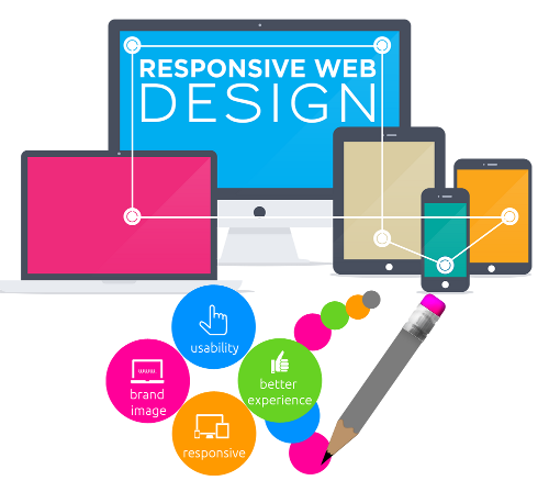 Website design Vancouver